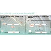 Plafoniera stagna per 2 tubi LED T8 da 150cm (equival. 2x58W)